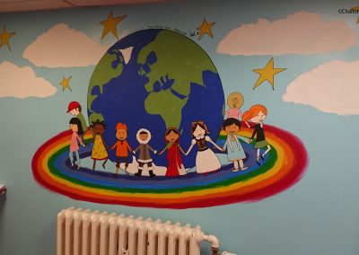 Image of mural of the world and children of different nationalities.