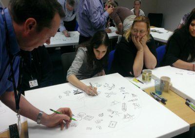 Image of corporate art workshop in progress